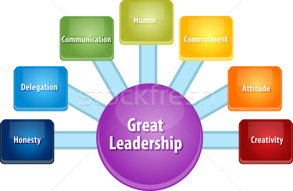 Great leadership business diagram illustration Stock photo © kgtoh