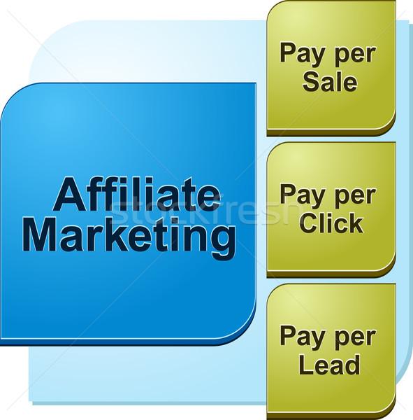 Marketing business diagramma illustrazione Foto d'archivio © kgtoh