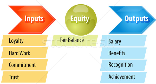 Equity theory business diagram illustration Stock photo © kgtoh