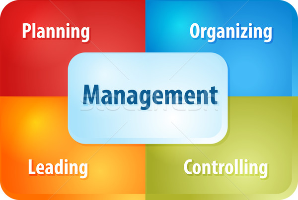 Management components business diagram illustration Stock photo © kgtoh