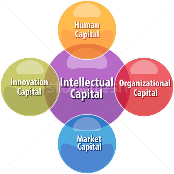 интеллектуальный бизнеса диаграмма иллюстрация Бизнес-стратегия Сток-фото © kgtoh