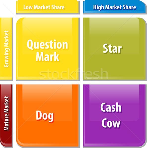 Crescimento matriz negócio diagrama ilustração estratégia de negócios Foto stock © kgtoh