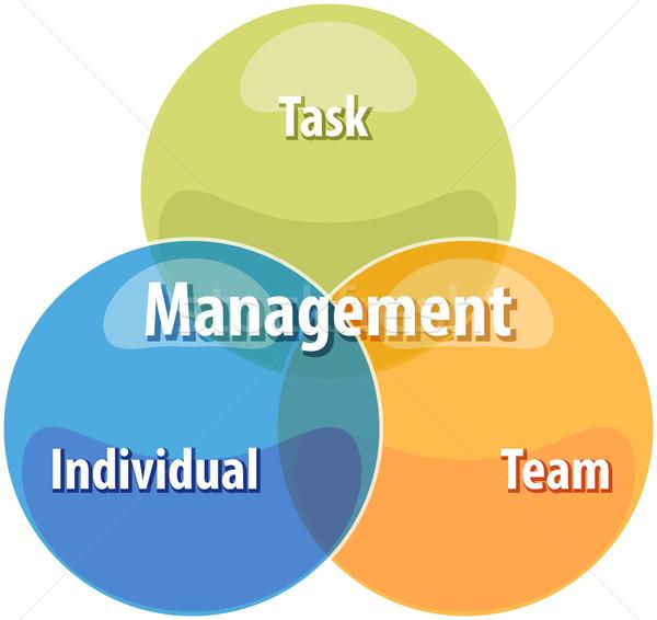 Eylem iş diyagram örnek İş stratejisi Stok fotoğraf © kgtoh