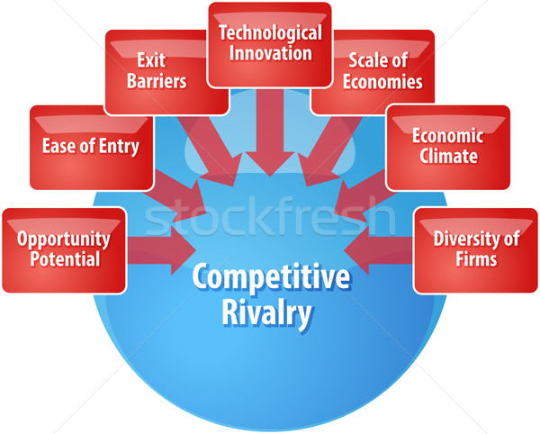 Concurrerend rivaliteit business diagram illustratie Stockfoto © kgtoh