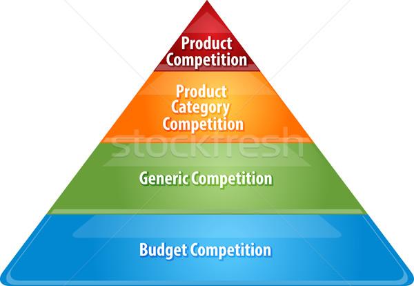 Competição negócio diagrama ilustração estratégia de negócios Foto stock © kgtoh