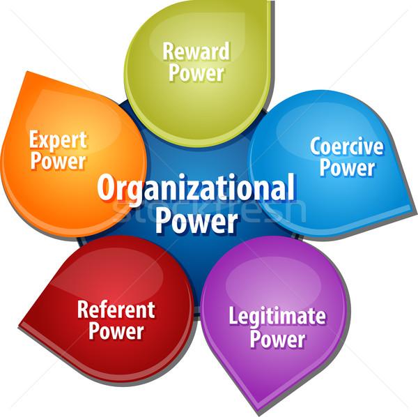 Organização poder negócio diagrama ilustração estratégia de negócios Foto stock © kgtoh