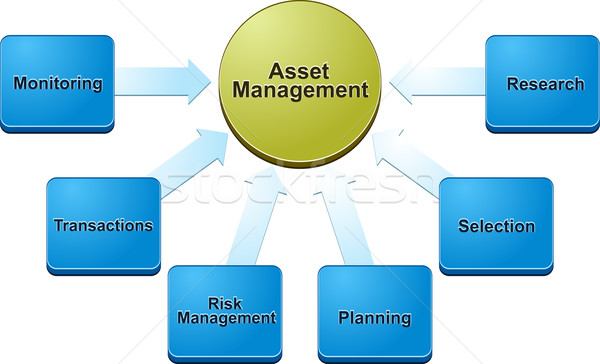 Asset management  business diagram illustration Stock photo © kgtoh