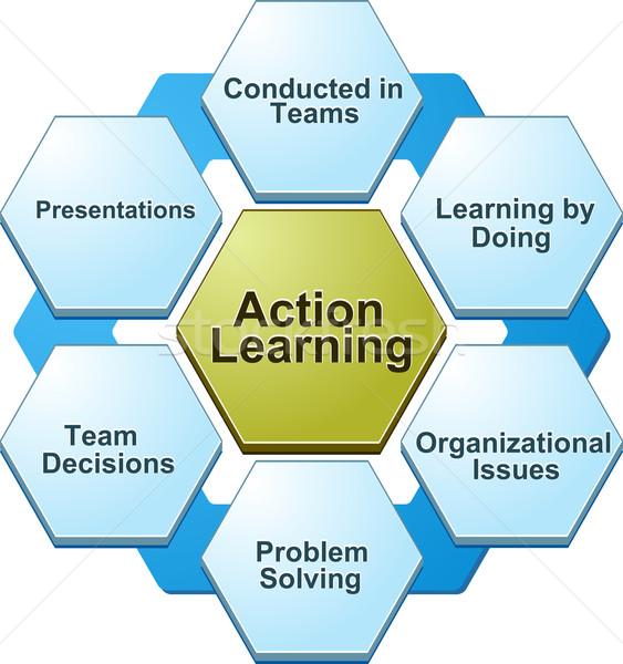 обучения бизнеса диаграмма Бизнес-стратегия иллюстрация Сток-фото © kgtoh