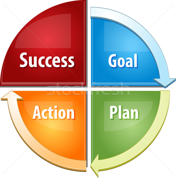 Success steps business diagram illustration Stock photo © kgtoh