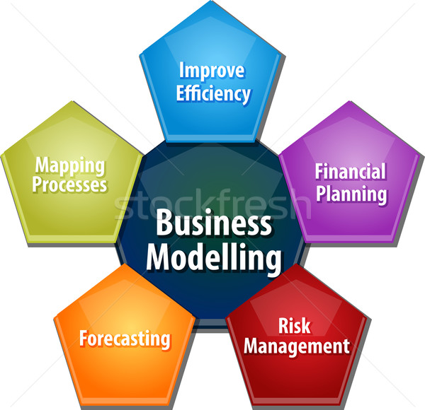 Business modelling business diagram illustration Stock photo © kgtoh