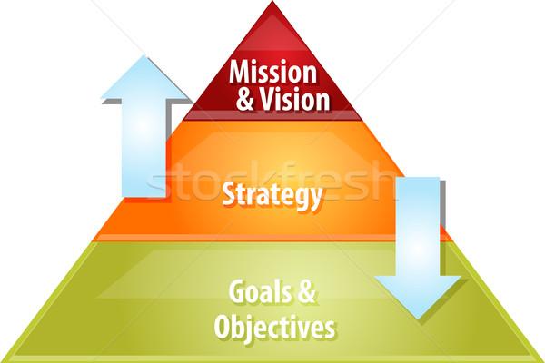 Pianificazione processo business diagramma illustrazione Foto d'archivio © kgtoh