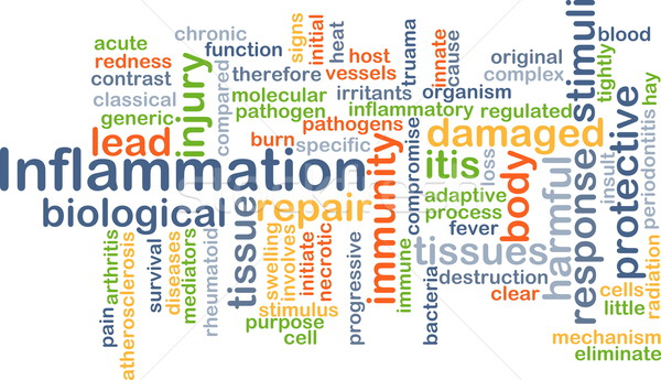 Inflammation background concept Stock photo © kgtoh