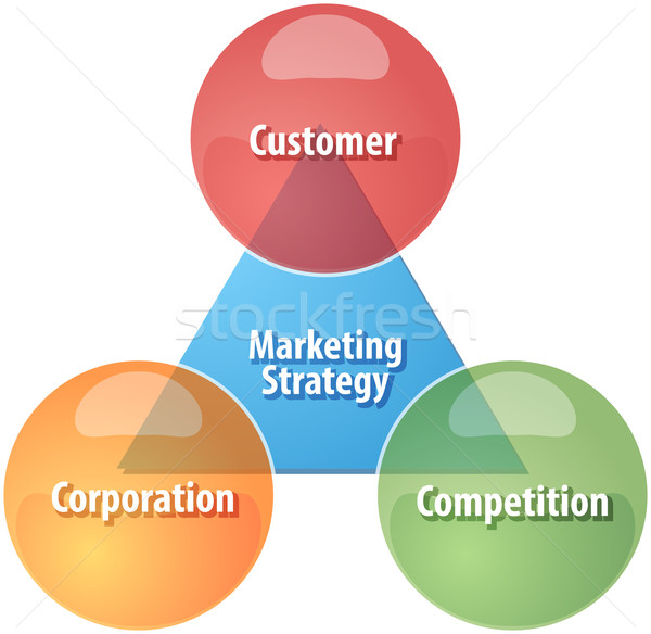 Marketing strategy business diagram illustration Stock photo © kgtoh