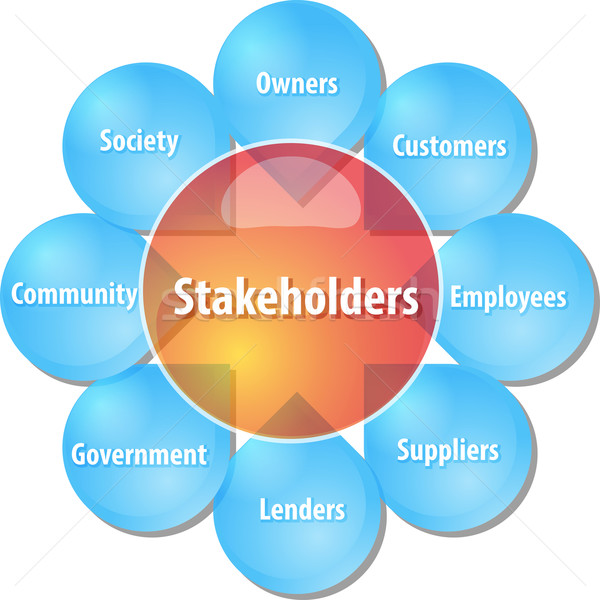Company stakeholders business diagram illustration Stock photo © kgtoh