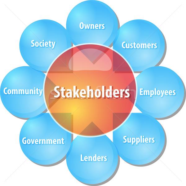 şirket iş diyagram örnek İş stratejisi Stok fotoğraf © kgtoh