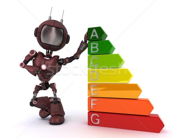Android energii 3d człowiek Zdjęcia stock © kjpargeter