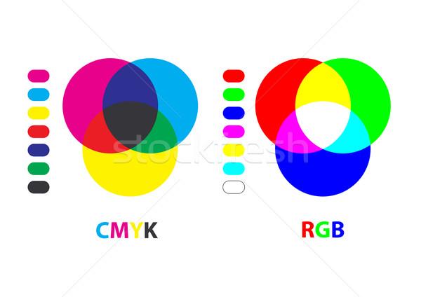 Stock photo: RGB/CMYK Chart