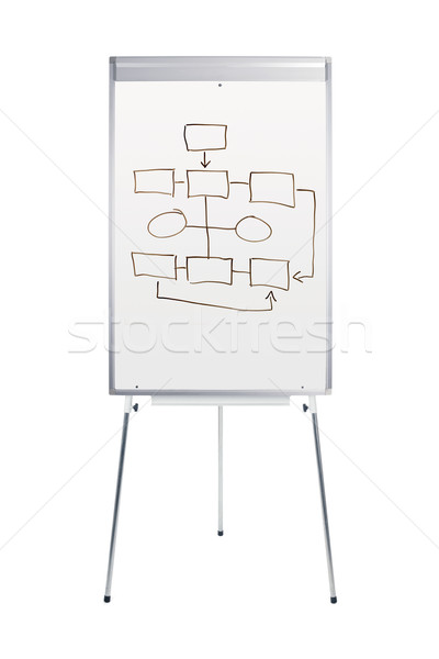 Whiteboard stand with flowchart Stock photo © klikk