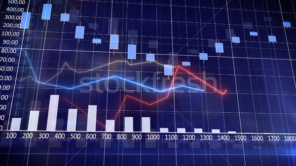 Stock Market Graph and Bar Chart Stock photo © klss