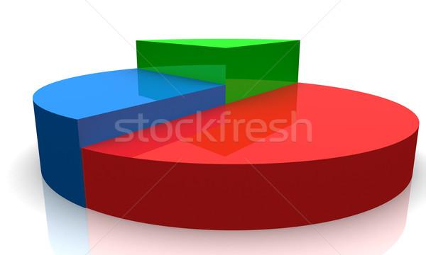 Финансы белый диаграммы роста удаленных Сток-фото © klss