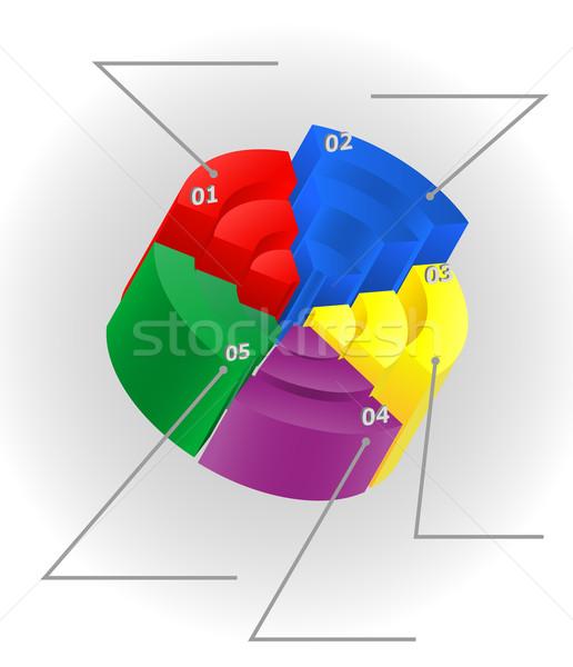 infographics multicolor visually surround 3d Stock photo © konturvid
