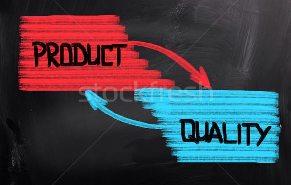 Product Concept Stock photo © KrasimiraNevenova