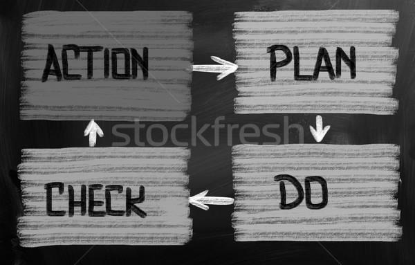 Action Plan Concept Stock photo © KrasimiraNevenova