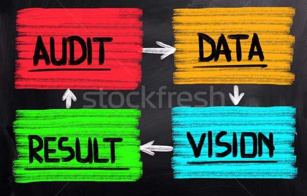 Auditoría trabajo seguridad financiar Trabajo pizarra Foto stock © KrasimiraNevenova
