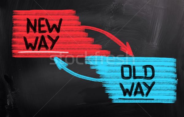 New Way Concept Stock photo © KrasimiraNevenova