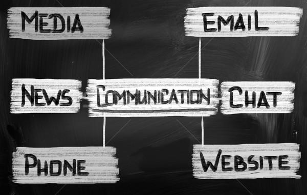 Communication Concept Stock photo © KrasimiraNevenova