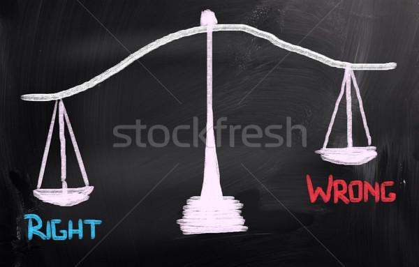 Helyes ötlet szöveg választás irányítás megoldás Stock fotó © KrasimiraNevenova
