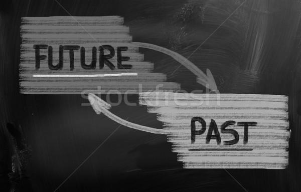 Future Concept Stock photo © KrasimiraNevenova