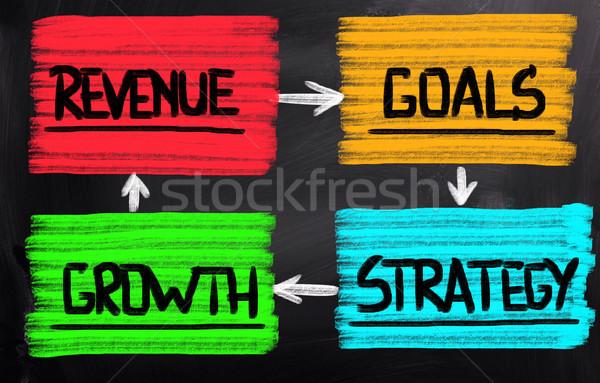 Goals Concept Stock photo © KrasimiraNevenova
