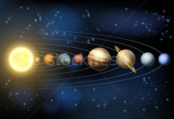 Naprendszer bolygók illusztráció nap világűr égbolt Stock fotó © Krisdog