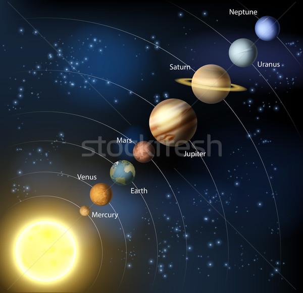 太陽系 実例 惑星 軌道 周りに 太陽 ストックフォト © Krisdog