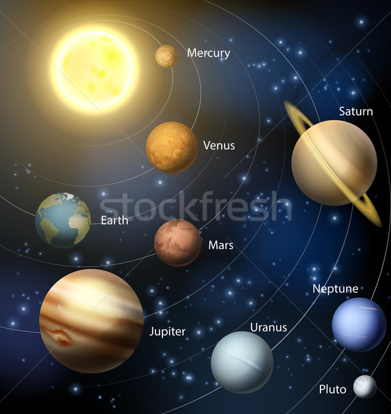 Naprendszer bolygók illusztráció szöveg név címkék Stock fotó © Krisdog