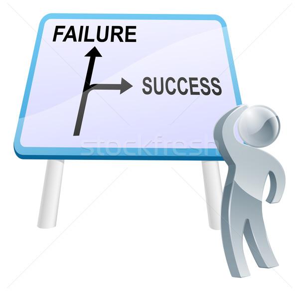 Succes mislukking teken man richting Stockfoto © Krisdog