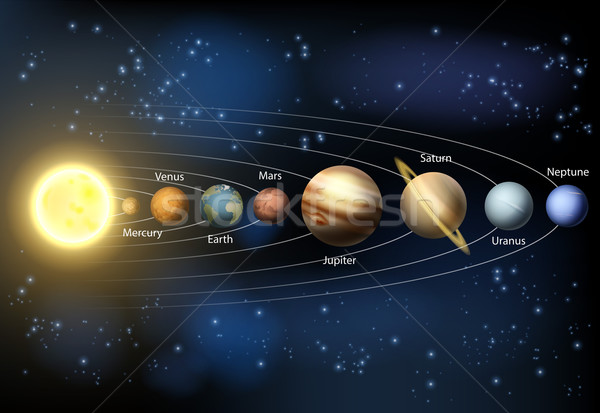 Солнечная система планеты диаграмма небе солнце карта Сток-фото © Krisdog