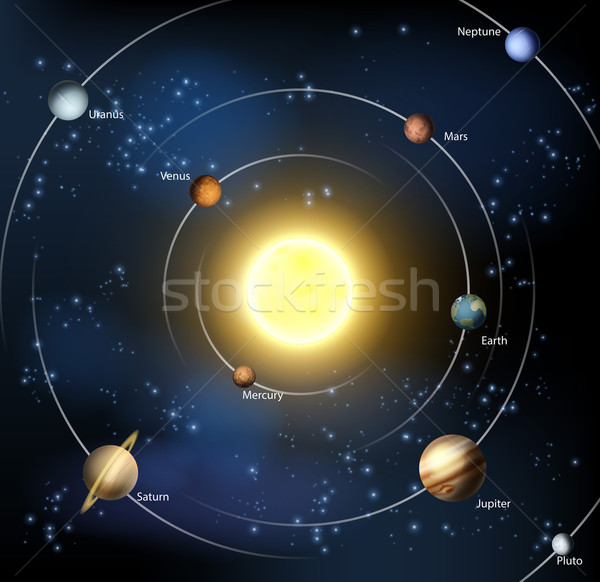 Солнечная система иллюстрация официальный планеты Сток-фото © Krisdog