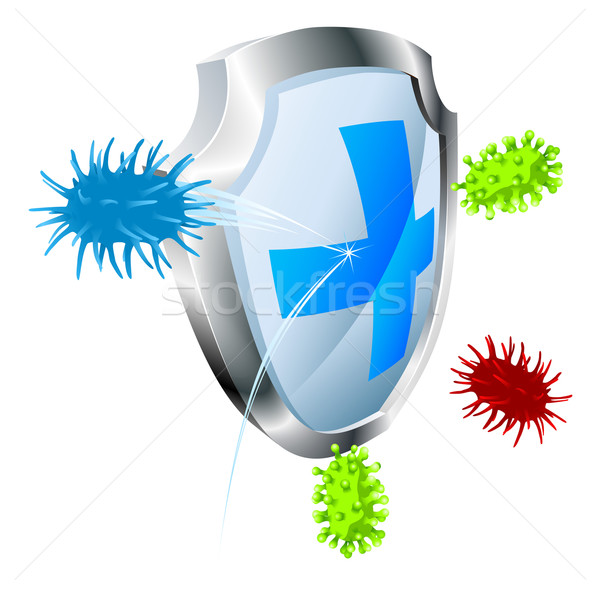 Antibacterial or antiviral concept Stock photo © Krisdog