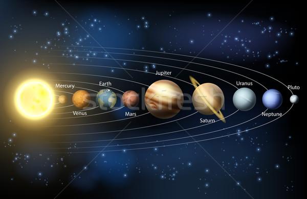 ストックフォト: 太陽 · 惑星 · 太陽系 · 実例 · 空 · 地図