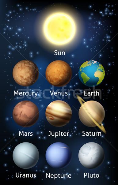 Bolygók naprendszer illusztráció nap térkép háttér Stock fotó © Krisdog