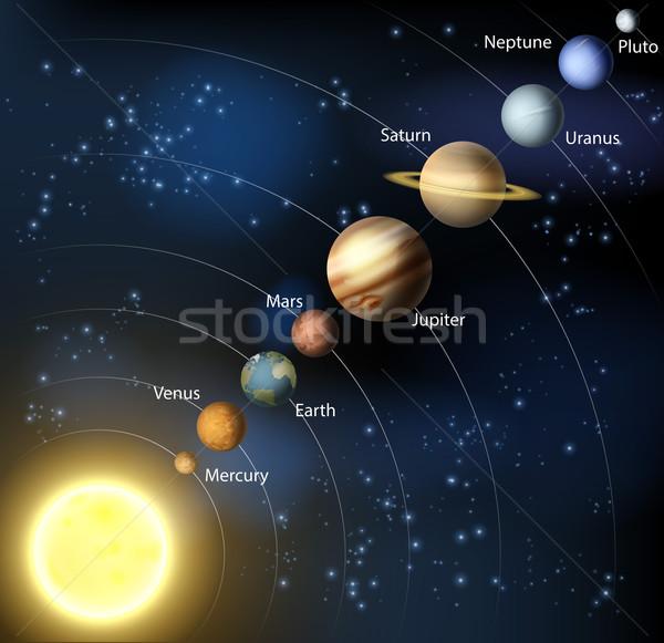 Sistema solar ilustração planetas em torno de sol Foto stock © Krisdog