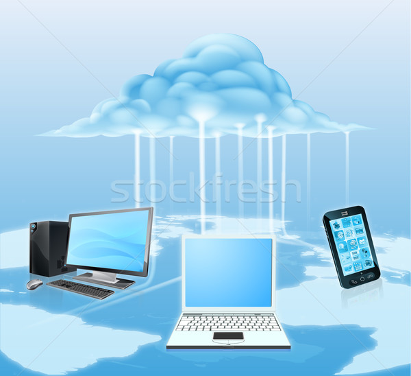 Devices connected to the cloud Stock photo © Krisdog