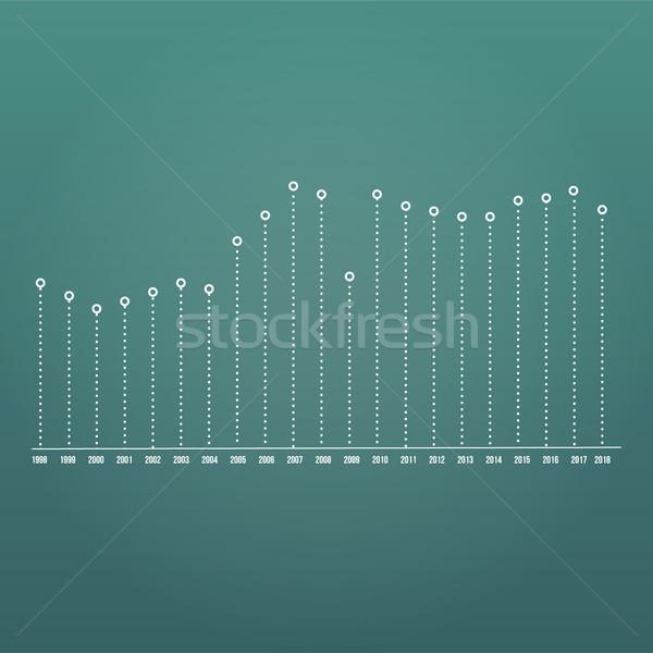 Сток-фото: бизнеса · диаграмма · графа · диаграммы · деньги
