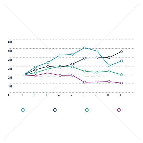 Dati analisi grafico diagramma vettore semplice Foto d'archivio © kyryloff