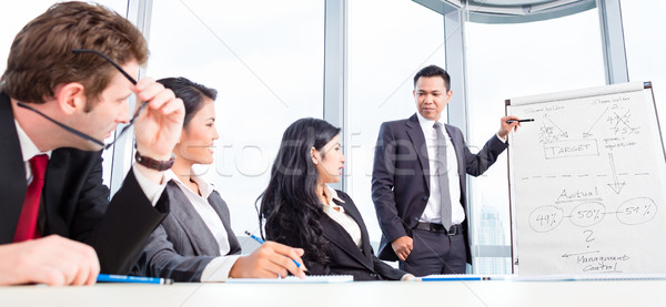 Business team discussing acquisition in meeting Stock photo © Kzenon