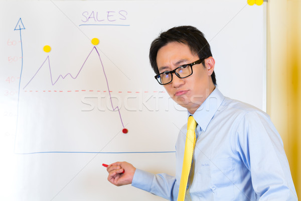 Indonesian Businessman in agency plotting graph Stock photo © Kzenon