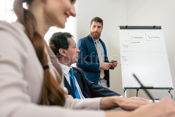 Reliable expert conducting a SWOT analysis during board of directors meeting Stock photo © Kzenon