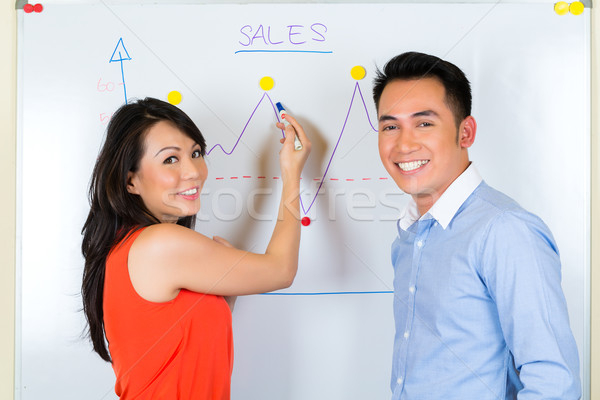Chinese team in a advertising agency Stock photo © Kzenon
